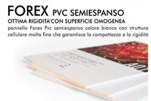 FOREX e PVC